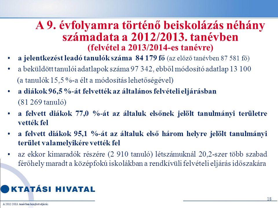 A 9. évfolyamra történő beiskolázás néhány számadata a 2012/2013.