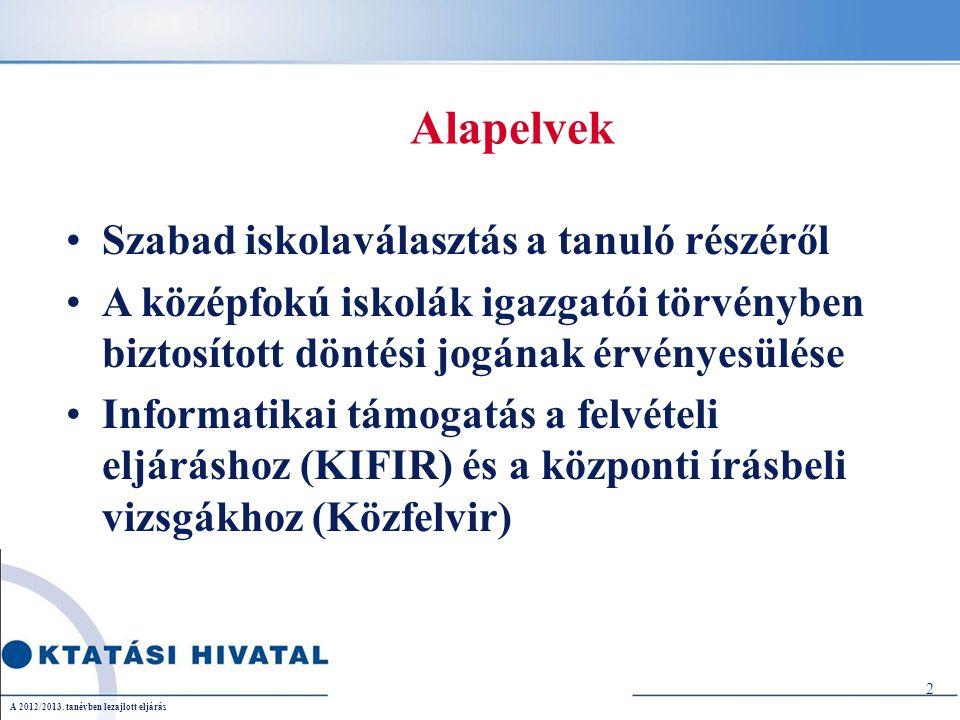 23 Szakközépiskolai szakmacsoportok betöltöttsége a 2013/2014-es tanévre A 2012/2013.