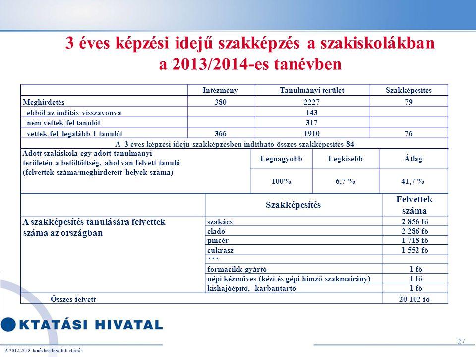 27 3 éves képzési idejű szakképzés a szakiskolákban a 2013/2014-es tanévben........................