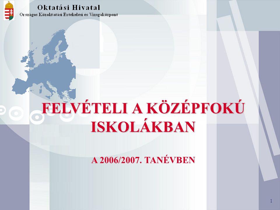1 FELVÉTELI A KÖZÉPFOKÚ ISKOLÁKBAN A 2006/2007. TANÉVBEN 1