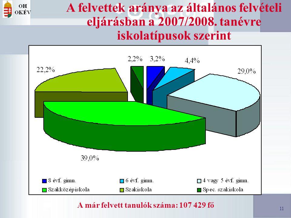 11 A felvettek aránya az általános felvételi eljárásban a 2007/2008.