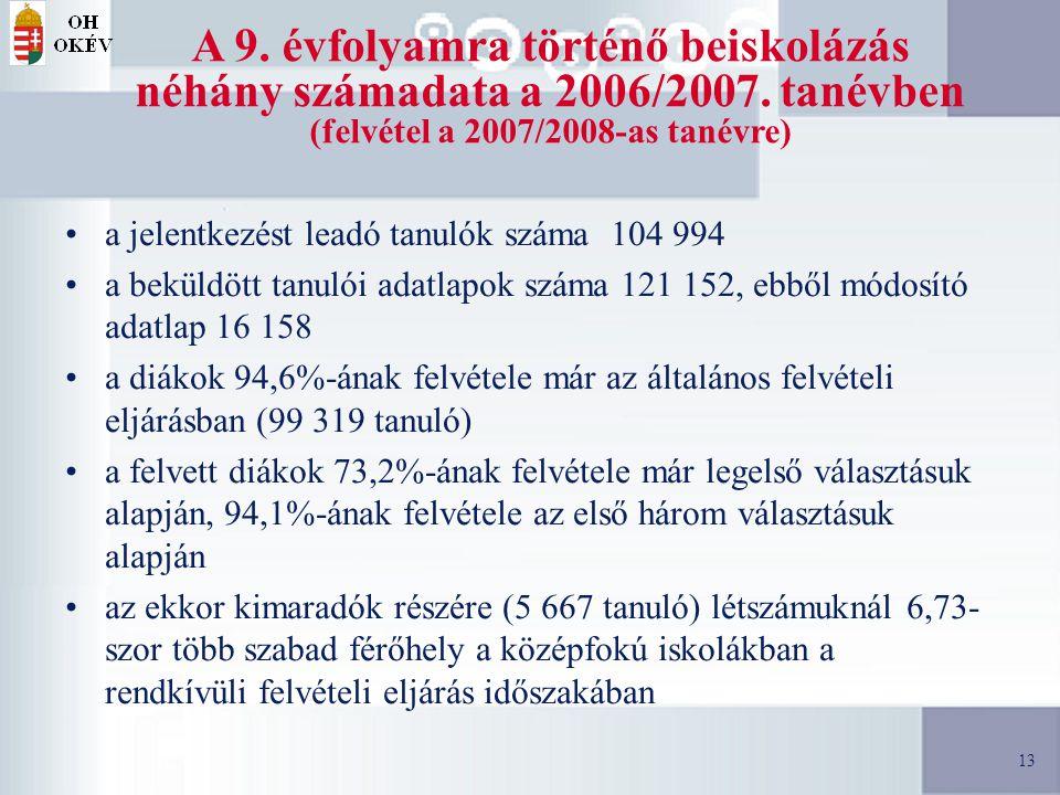 13 A 9. évfolyamra történő beiskolázás néhány számadata a 2006/2007.