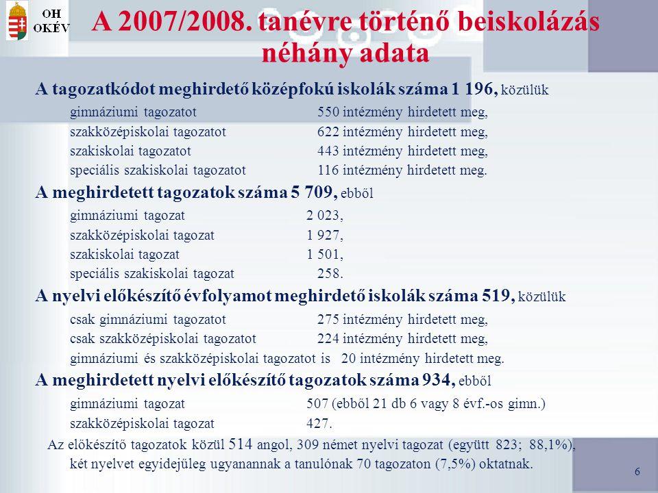 17 A nyelvi előkészítő évfolyamok jellemzői a 2007/2008. tanévben (a beiratkozások alapján)
