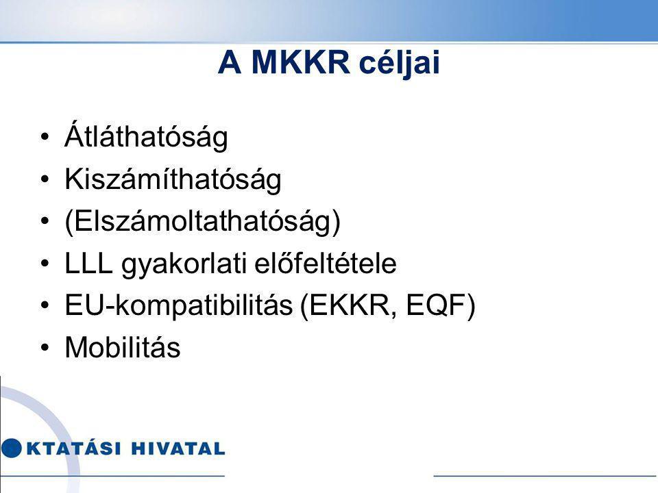 A MKKR céljai Átláthatóság Kiszámíthatóság (Elszámoltathatóság) LLL gyakorlati előfeltétele EU-kompatibilitás (EKKR, EQF) Mobilitás