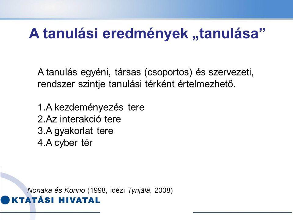 Nonaka és Konno (1998, idézi Tynjälä, 2008) A tanulás egyéni, társas (csoportos) és szervezeti, rendszer szintje tanulási térként értelmezhető.