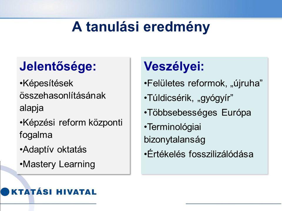 """A tanulási eredmény Jelentősége: Képesítések összehasonlításának alapja Képzési reform központi fogalma Adaptív oktatás Mastery Learning Jelentősége: Képesítések összehasonlításának alapja Képzési reform központi fogalma Adaptív oktatás Mastery Learning Veszélyei: Felületes reformok, """"újruha Túldicsérik, """"gyógyír Többsebességes Európa Terminológiai bizonytalanság Értékelés fosszilizálódása Veszélyei: Felületes reformok, """"újruha Túldicsérik, """"gyógyír Többsebességes Európa Terminológiai bizonytalanság Értékelés fosszilizálódása"""