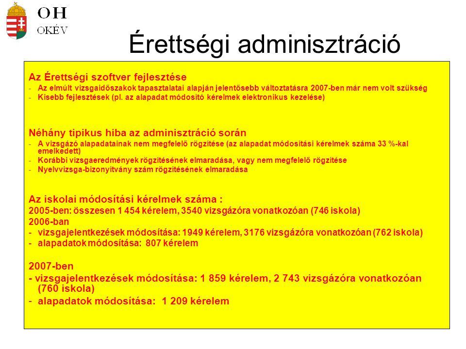 Érettségi adminisztráció Az Érettségi szoftver fejlesztése -Az elmúlt vizsgaidőszakok tapasztalatai alapján jelentősebb változtatásra 2007-ben már nem volt szükség -Kisebb fejlesztések (pl.