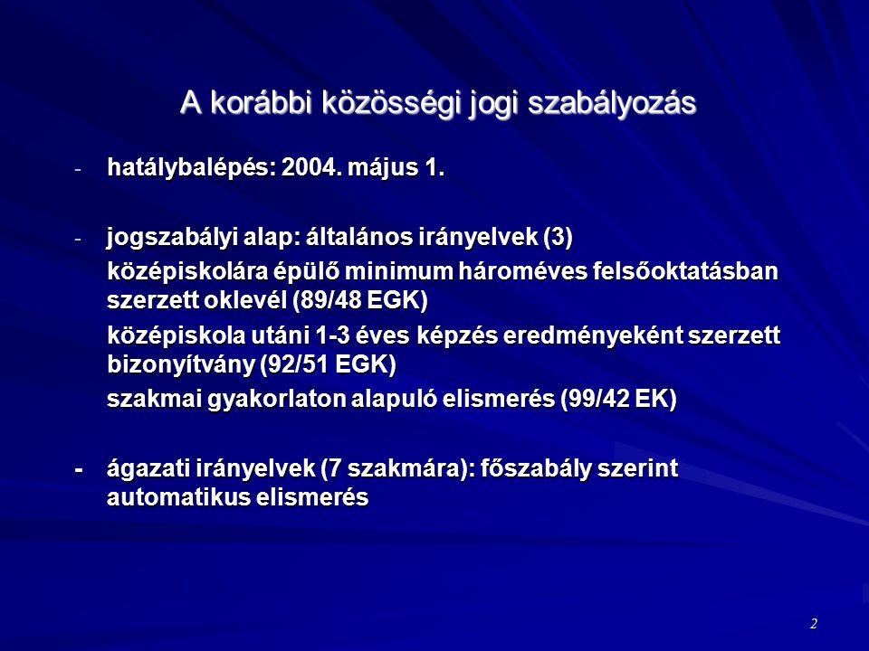 A korábbi közösségi jogi szabályozás - hatálybalépés: 2004.