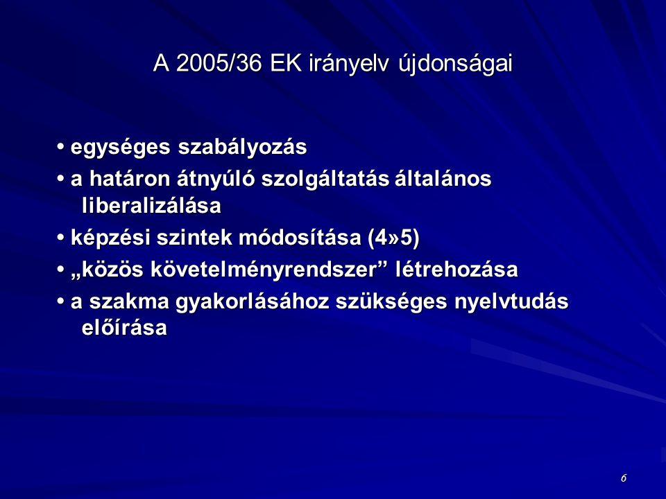 """A 2005/36 EK irányelv újdonságai egységes szabályozás egységes szabályozás a határon átnyúló szolgáltatás általános liberalizálása a határon átnyúló szolgáltatás általános liberalizálása képzési szintek módosítása (4»5) képzési szintek módosítása (4»5) """"közös követelményrendszer létrehozása """"közös követelményrendszer létrehozása a szakma gyakorlásához szükséges nyelvtudás előírása a szakma gyakorlásához szükséges nyelvtudás előírása 6"""