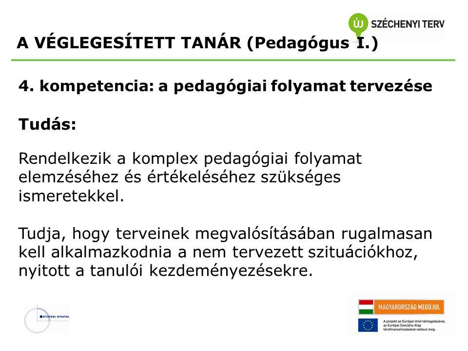 4. kompetencia: a pedagógiai folyamat tervezése Tudás: Rendelkezik a komplex pedagógiai folyamat elemzéséhez és értékeléséhez szükséges ismeretekkel.