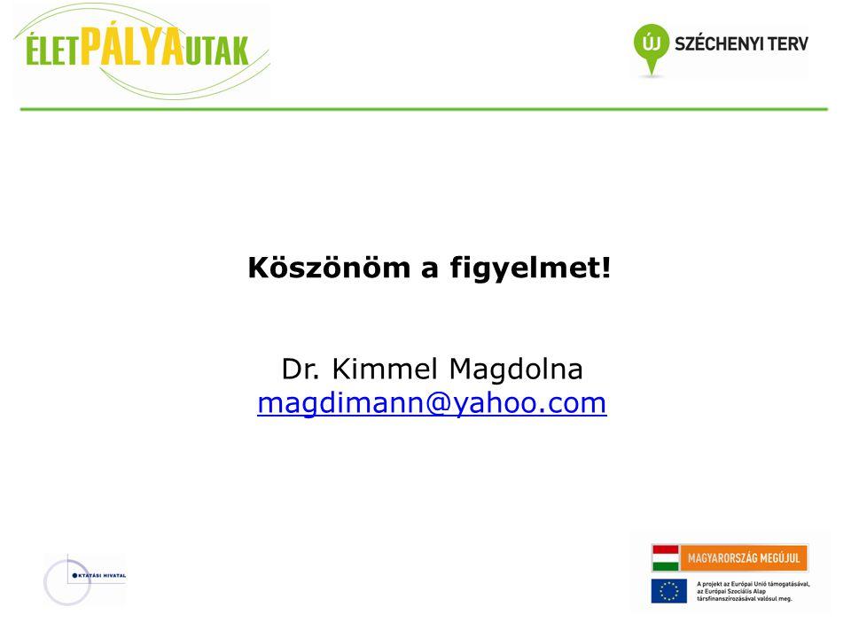 Dr. Kimmel Magdolna magdimann@yahoo.com Köszönöm a figyelmet!