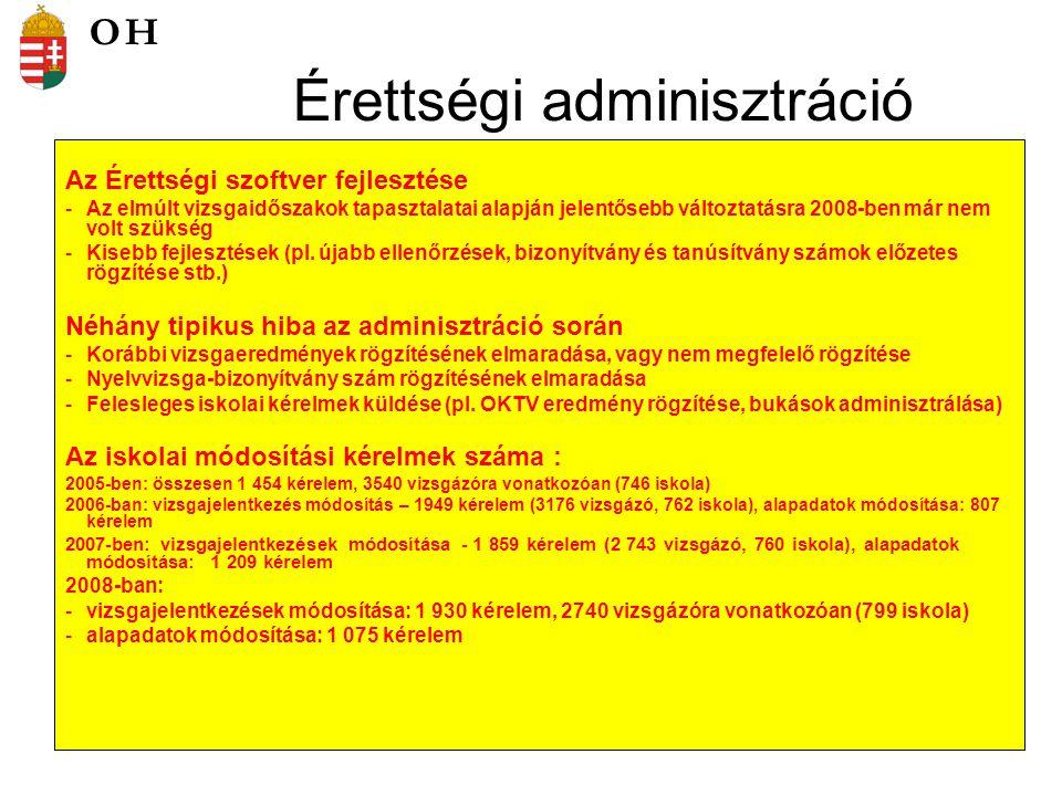 Érettségi adminisztráció Az Érettségi szoftver fejlesztése -Az elmúlt vizsgaidőszakok tapasztalatai alapján jelentősebb változtatásra 2008-ben már nem volt szükség -Kisebb fejlesztések (pl.