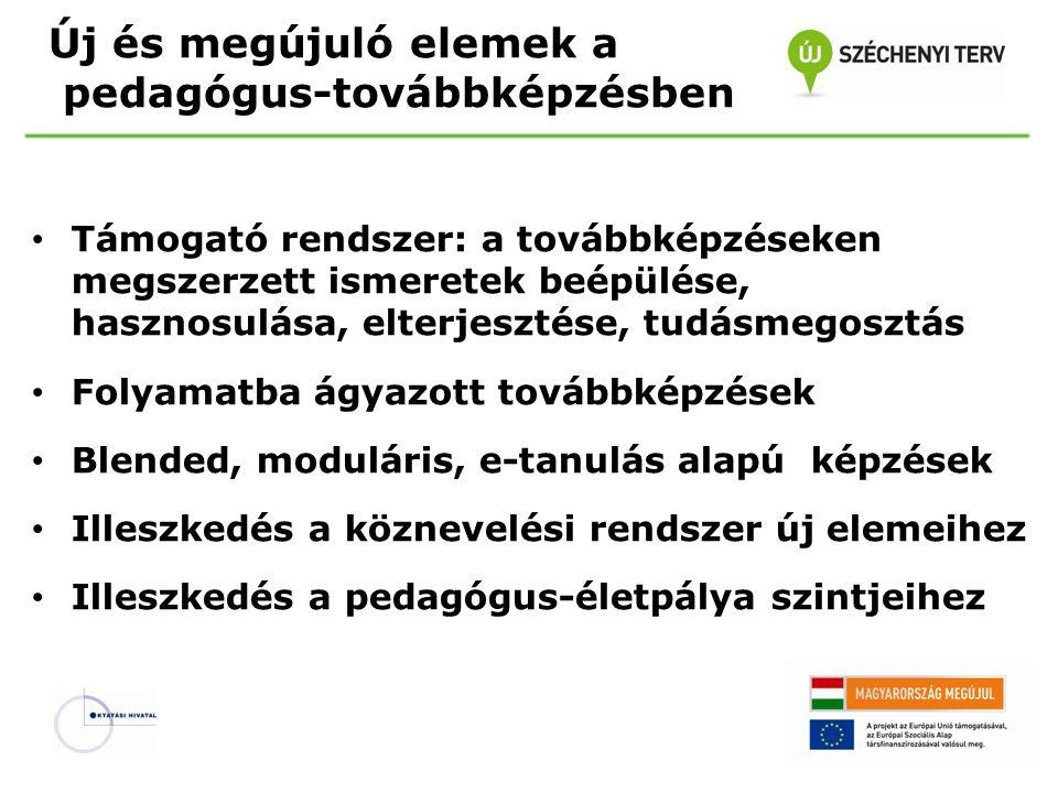 Új és megújuló elemek a pedagógus-továbbképzésben Támogató rendszer: a továbbképzéseken megszerzett ismeretek beépülése, hasznosulása, elterjesztése,