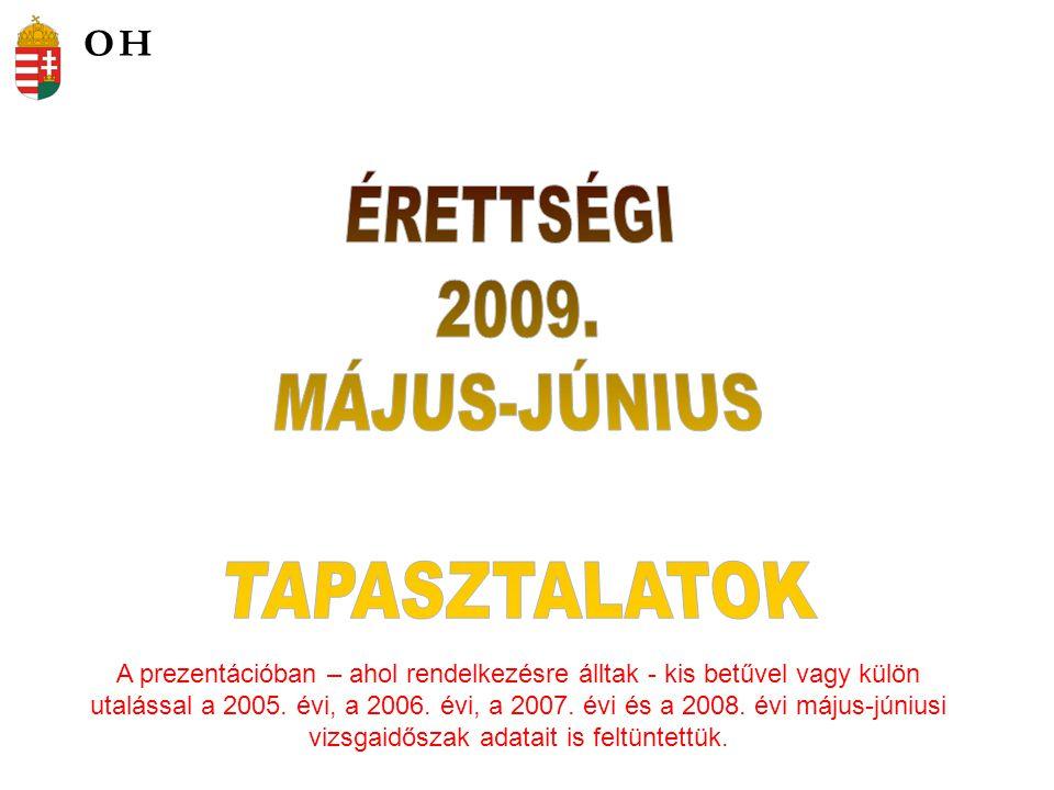 A prezentációban – ahol rendelkezésre álltak - kis betűvel vagy külön utalással a 2005. évi, a 2006. évi, a 2007. évi és a 2008. évi május-júniusi viz