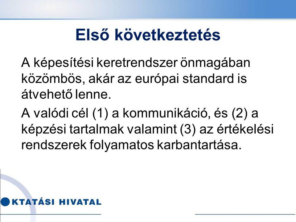 Első következtetés A képesítési keretrendszer önmagában közömbös, akár az európai standard is átvehető lenne.