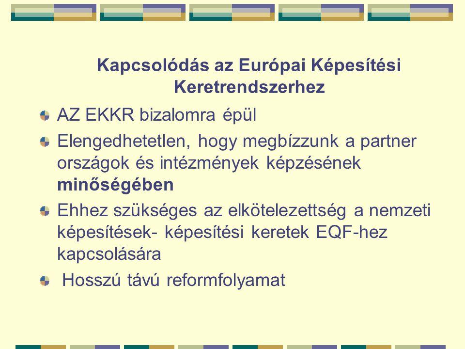 Kapcsolódás az Európai Képesítési Keretrendszerhez AZ EKKR bizalomra épül Elengedhetetlen, hogy megbízzunk a partner országok és intézmények képzéséne