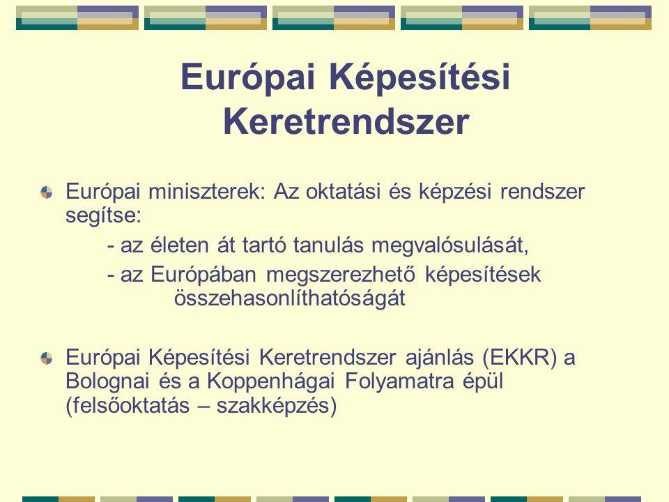 Európai Képesítési Keretrendszer Európai miniszterek: Az oktatási és képzési rendszer segítse: - az életen át tartó tanulás megvalósulását, - az Európ