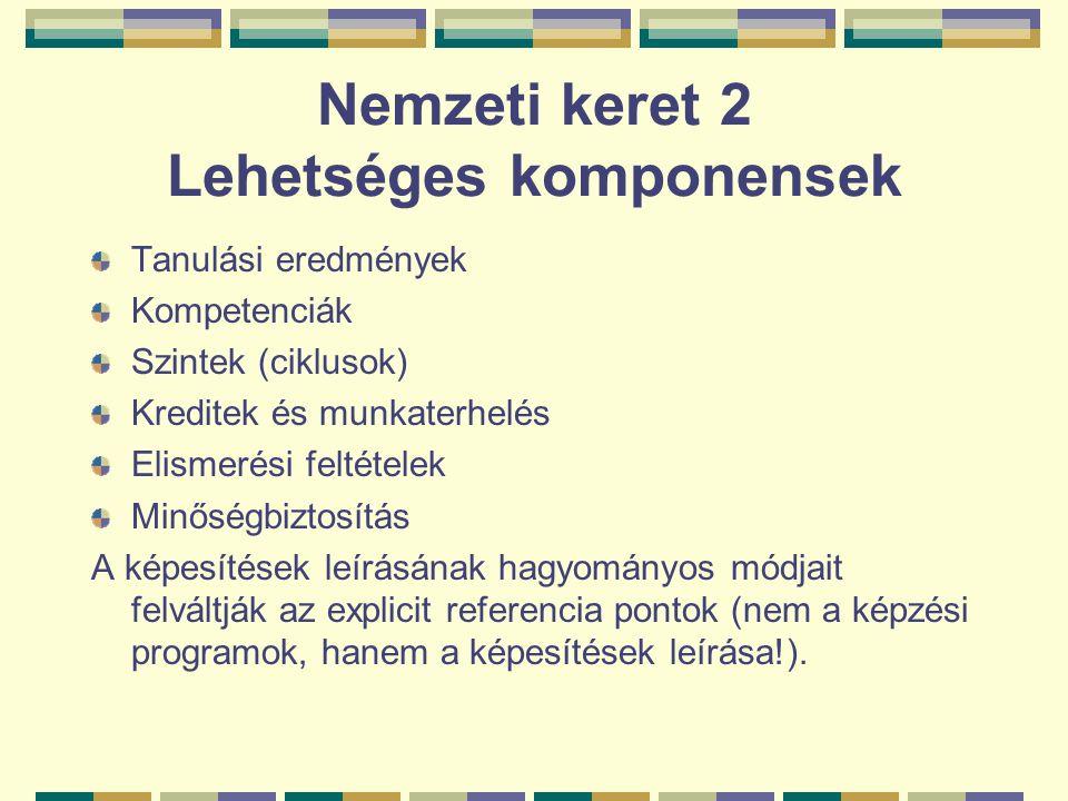 Nemzeti keret 2 Lehetséges komponensek Tanulási eredmények Kompetenciák Szintek (ciklusok) Kreditek és munkaterhelés Elismerési feltételek Minőségbizt