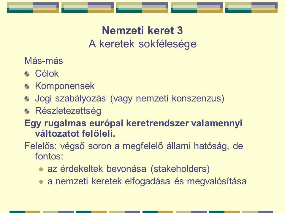 Nemzeti keret 3 A keretek sokfélesége Más-más Célok Komponensek Jogi szabályozás (vagy nemzeti konszenzus) Részletezettség Egy rugalmas európai keretr