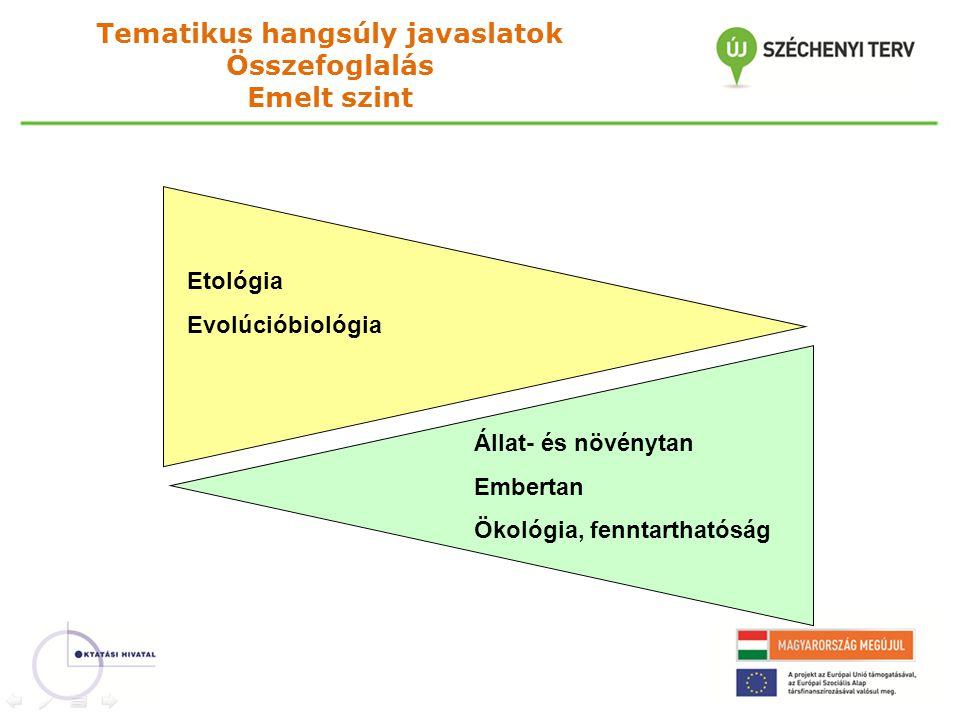 Etológia Evolúcióbiológia Állat- és növénytan Embertan Ökológia, fenntarthatóság Tematikus hangsúly javaslatok Összefoglalás Emelt szint
