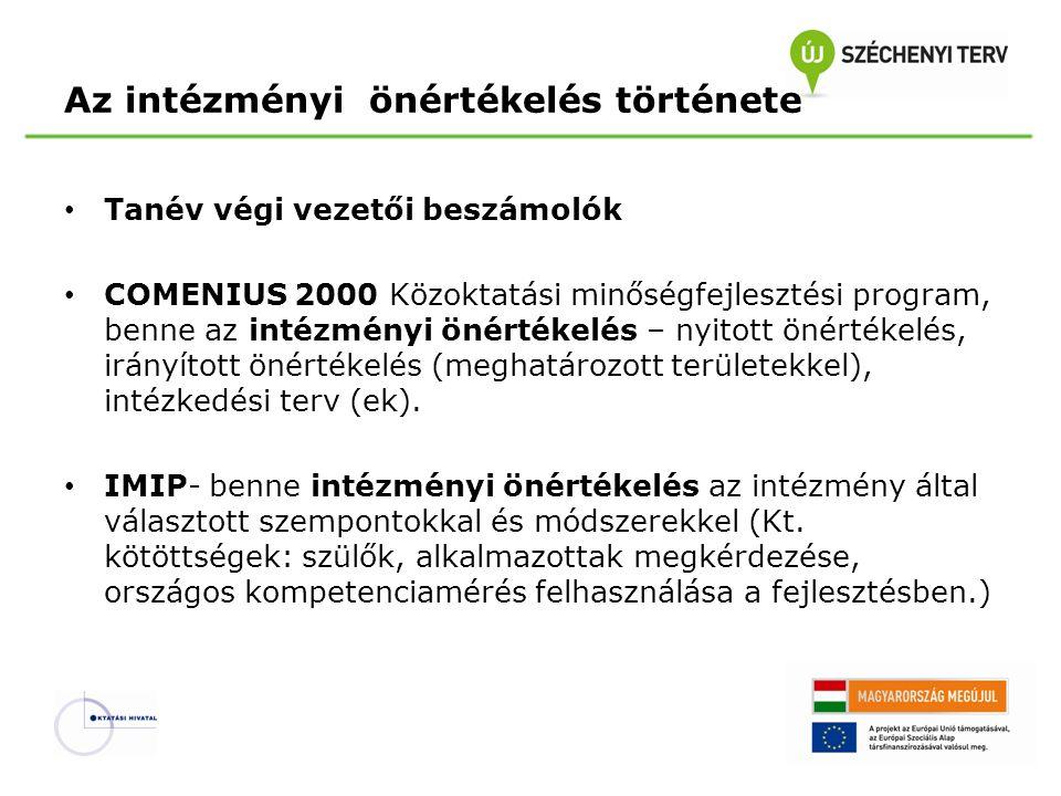 Az intézményi önértékelés története Tanév végi vezetői beszámolók COMENIUS 2000 Közoktatási minőségfejlesztési program, benne az intézményi önértékelés – nyitott önértékelés, irányított önértékelés (meghatározott területekkel), intézkedési terv (ek).