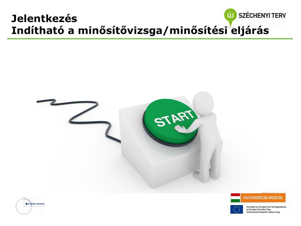 Óra/foglalkozás megtartása Felkészülés Személyes találkozó Óra/foglalkozás- látogatás Értékelés Felkészülés az órára/ foglalkozásra Az óra/ foglalkozás- megfigyelés előtti személyes találkozó Az óra/ foglalkozás megtartása Óra/foglalkozás megbeszélése, értékelése
