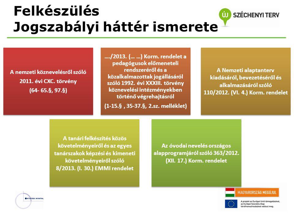 Felkészülés Jogszabályi háttér ismerete A nemzeti köznevelésről szóló 2011. évi CXC. törvény (64- 65.§, 97.§) …./2013. (… …) Korm. rendelet a pedagógu