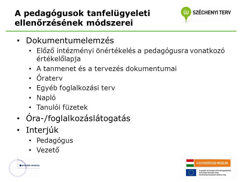 Dokumentumelemzés Előző intézményi önértékelés a pedagógusra vonatkozó értékelőlapja A tanmenet és a tervezés dokumentumai Óraterv Egyéb foglalkozási