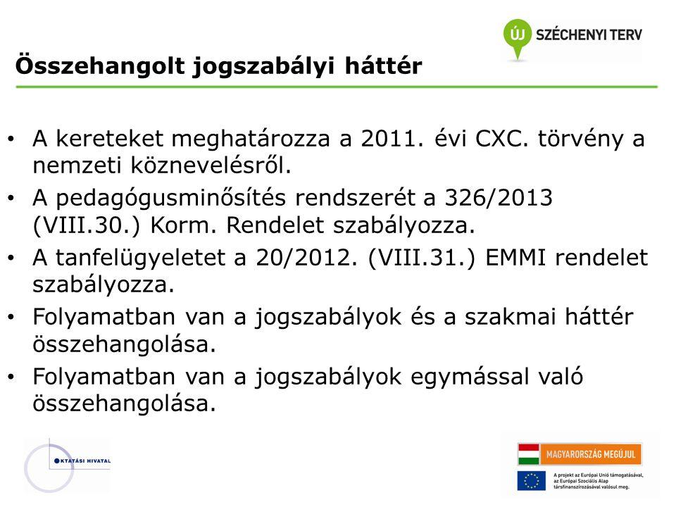 Összehangolt jogszabályi háttér A kereteket meghatározza a 2011. évi CXC. törvény a nemzeti köznevelésről. A pedagógusminősítés rendszerét a 326/2013