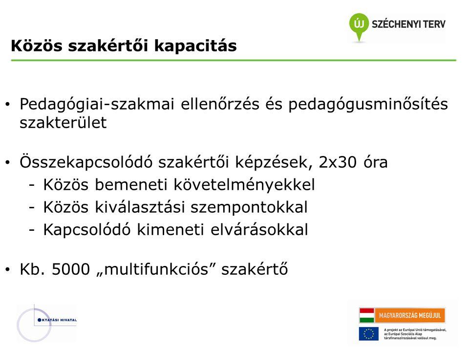 Közös szakértői kapacitás Pedagógiai-szakmai ellenőrzés és pedagógusminősítés szakterület Összekapcsolódó szakértői képzések, 2x30 óra -Közös bemeneti