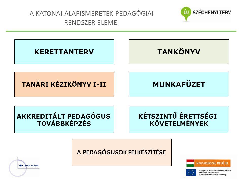 A PEDAGÓGUSOK FELKÉSZÍTÉSE (TERVEZETEK) CÉL: A nemzeti köznevelésről szóló 2011.