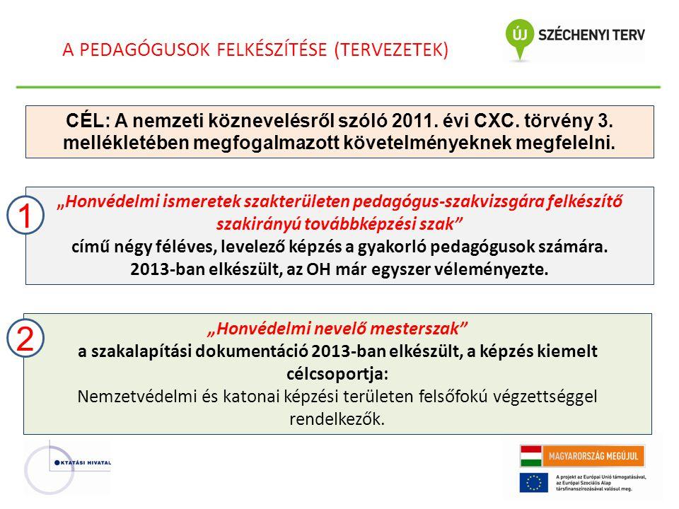 A PEDAGÓGUSOK FELKÉSZÍTÉSE (TERVEZETEK) CÉL: A nemzeti köznevelésről szóló 2011. évi CXC. törvény 3. mellékletében megfogalmazott követelményeknek meg