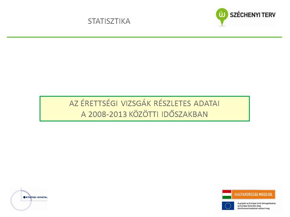 STATISZTIKA AZ ÉRETTSÉGI VIZSGÁK RÉSZLETES ADATAI A 2008-2013 KÖZÖTTI IDŐSZAKBAN