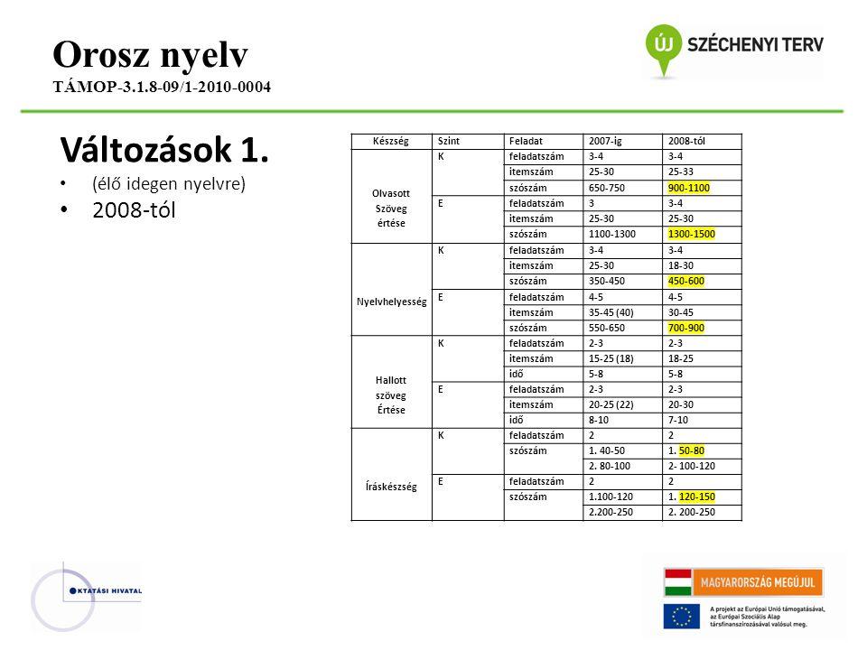 Változások 1. (élő idegen nyelvre) 2008-tól Orosz nyelv TÁMOP-3.1.8-09/1-2010-0004 KészségSzintFeladat2007-ig2008-tól Olvasott Szöveg értése Kfeladats