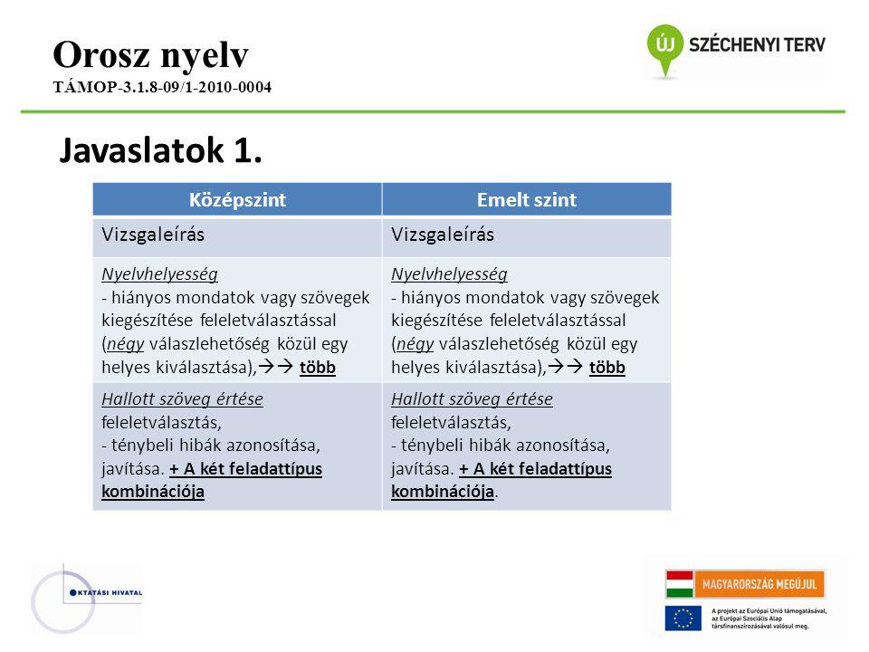 Javaslatok 1. Orosz nyelv TÁMOP-3.1.8-09/1-2010-0004 KözépszintEmelt szint Vizsgaleírás Nyelvhelyesség - hiányos mondatok vagy szövegek kiegészítése f