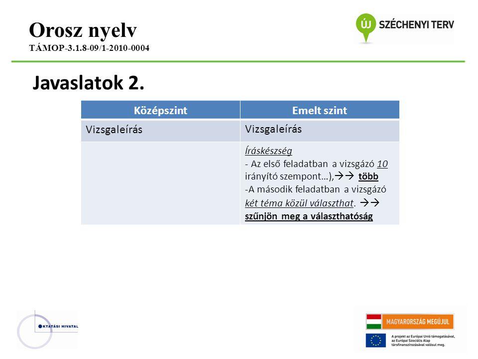 Javaslatok 2. Orosz nyelv TÁMOP-3.1.8-09/1-2010-0004 KözépszintEmelt szint Vizsgaleírás Íráskészség - Az első feladatban a vizsgázó 10 irányító szempo