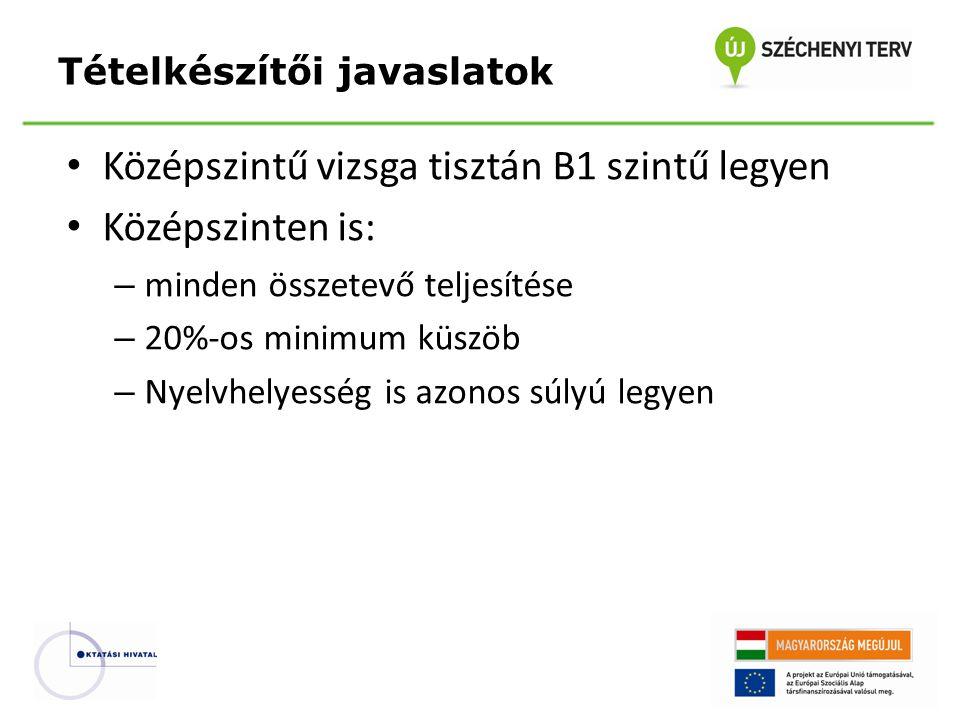 Középszintű vizsga tisztán B1 szintű legyen Középszinten is: – minden összetevő teljesítése – 20%-os minimum küszöb – Nyelvhelyesség is azonos súlyú legyen Tételkészítői javaslatok
