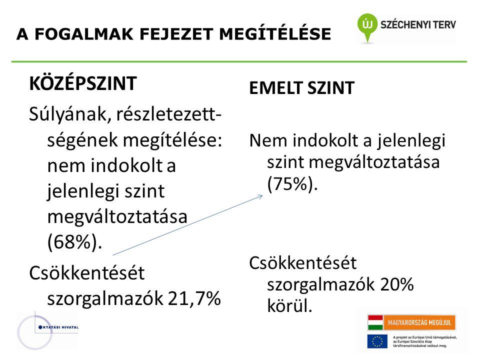 KÖZÉPSZINT Súlyának, részletezett- ségének megítélése: nem indokolt a jelenlegi szint megváltoztatása (68%).