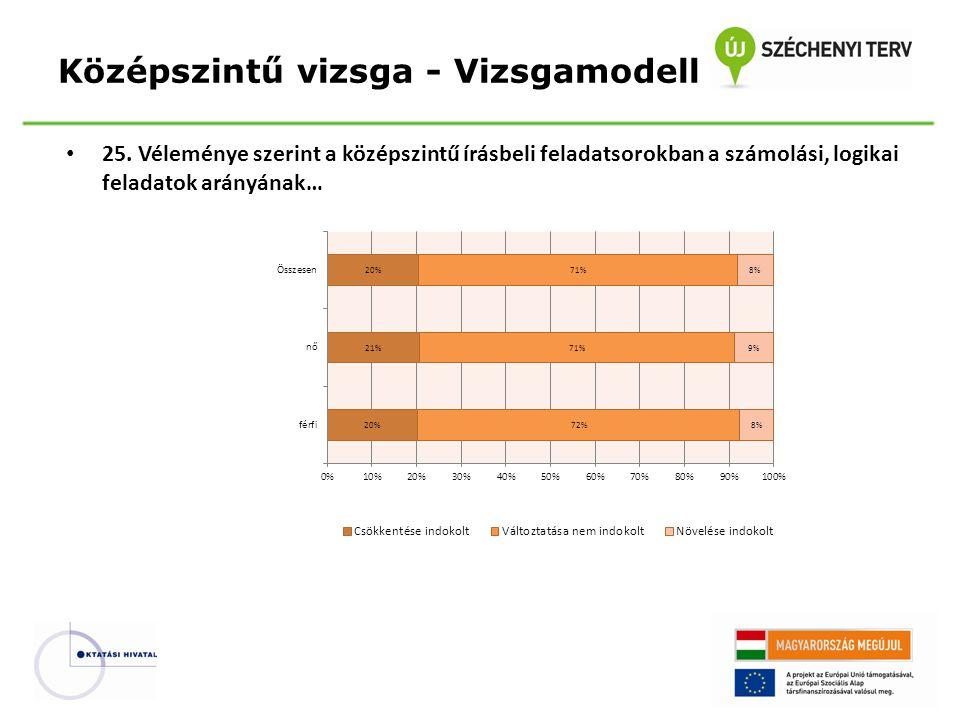 25. Véleménye szerint a középszintű írásbeli feladatsorokban a számolási, logikai feladatok arányának… Középszintű vizsga - Vizsgamodell