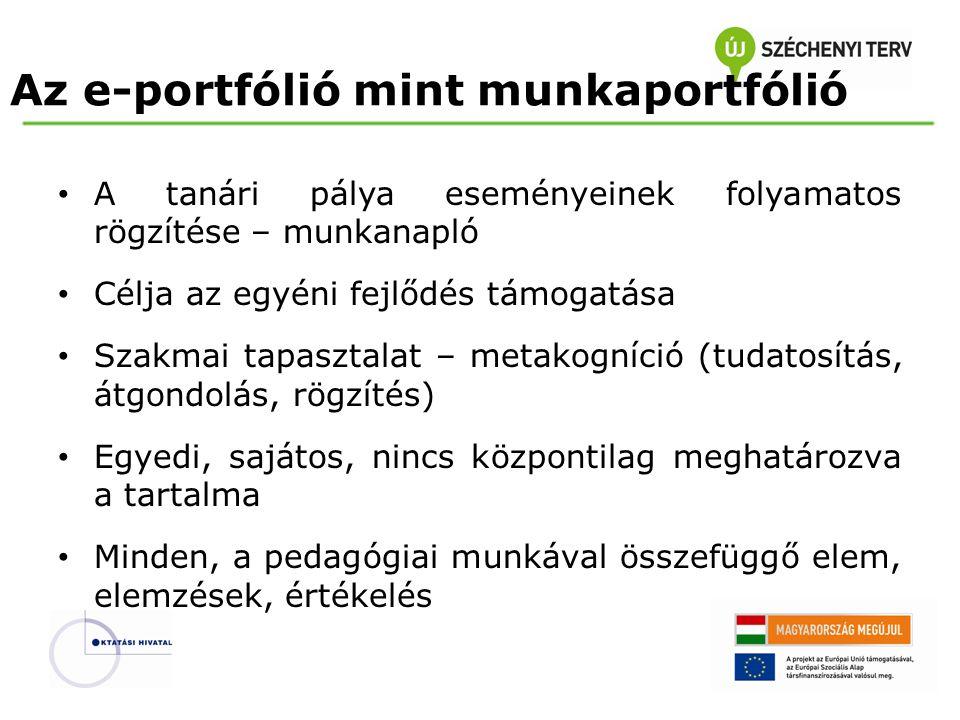 Az e-portfólió mint munkaportfólió A tanári pálya eseményeinek folyamatos rögzítése – munkanapló Célja az egyéni fejlődés támogatása Szakmai tapasztal