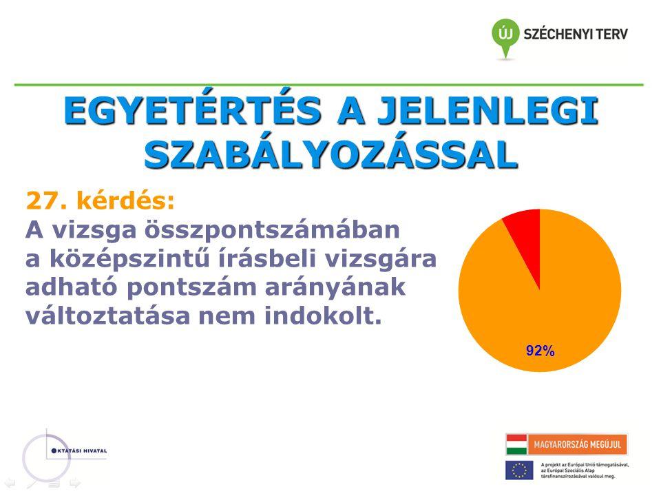 EGYETÉRTÉS A JELENLEGI SZABÁLYOZÁSSAL 27.