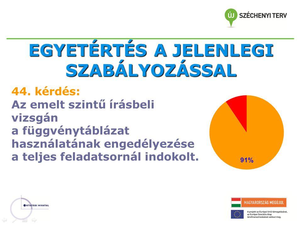 EGYETÉRTÉS A JELENLEGI SZABÁLYOZÁSSAL 44.