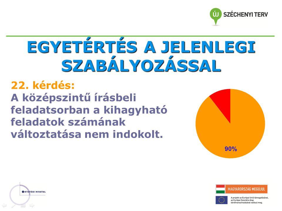 EGYETÉRTÉS A JELENLEGI SZABÁLYOZÁSSAL 22.