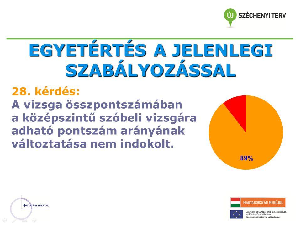 EGYETÉRTÉS A JELENLEGI SZABÁLYOZÁSSAL 28.
