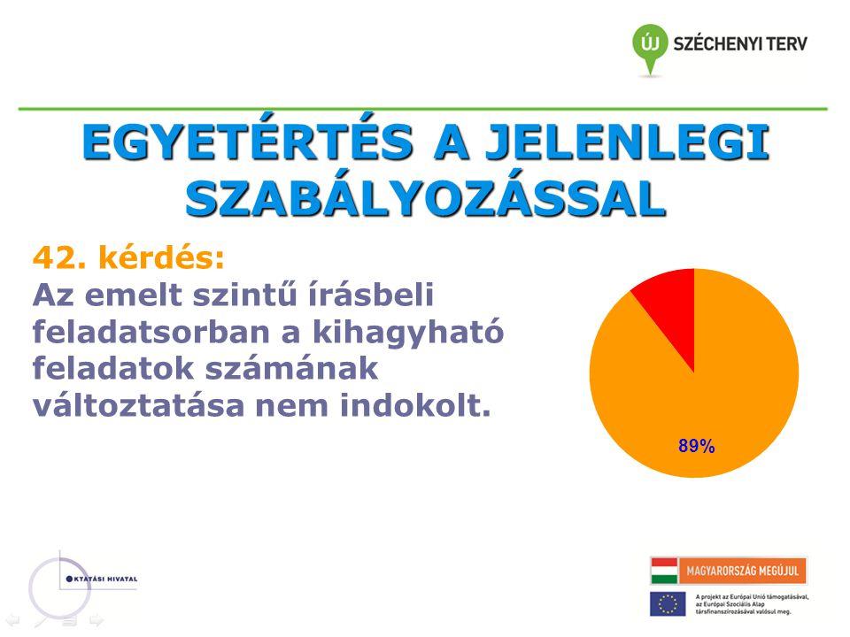 EGYETÉRTÉS A JELENLEGI SZABÁLYOZÁSSAL 42.