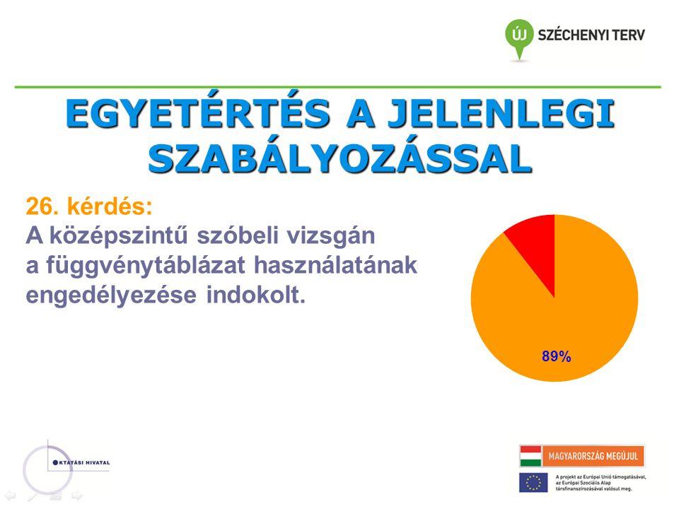 EGYETÉRTÉS A JELENLEGI SZABÁLYOZÁSSAL 26.