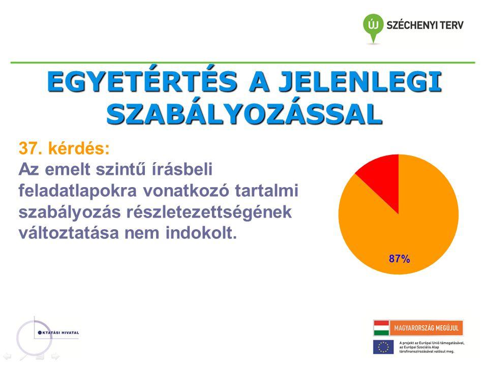 EGYETÉRTÉS A JELENLEGI SZABÁLYOZÁSSAL 37.