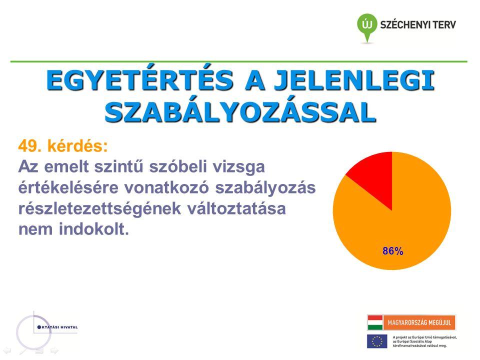 EGYETÉRTÉS A JELENLEGI SZABÁLYOZÁSSAL 49.