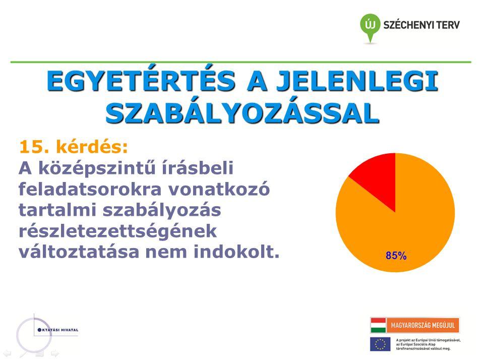 EGYETÉRTÉS A JELENLEGI SZABÁLYOZÁSSAL 15.