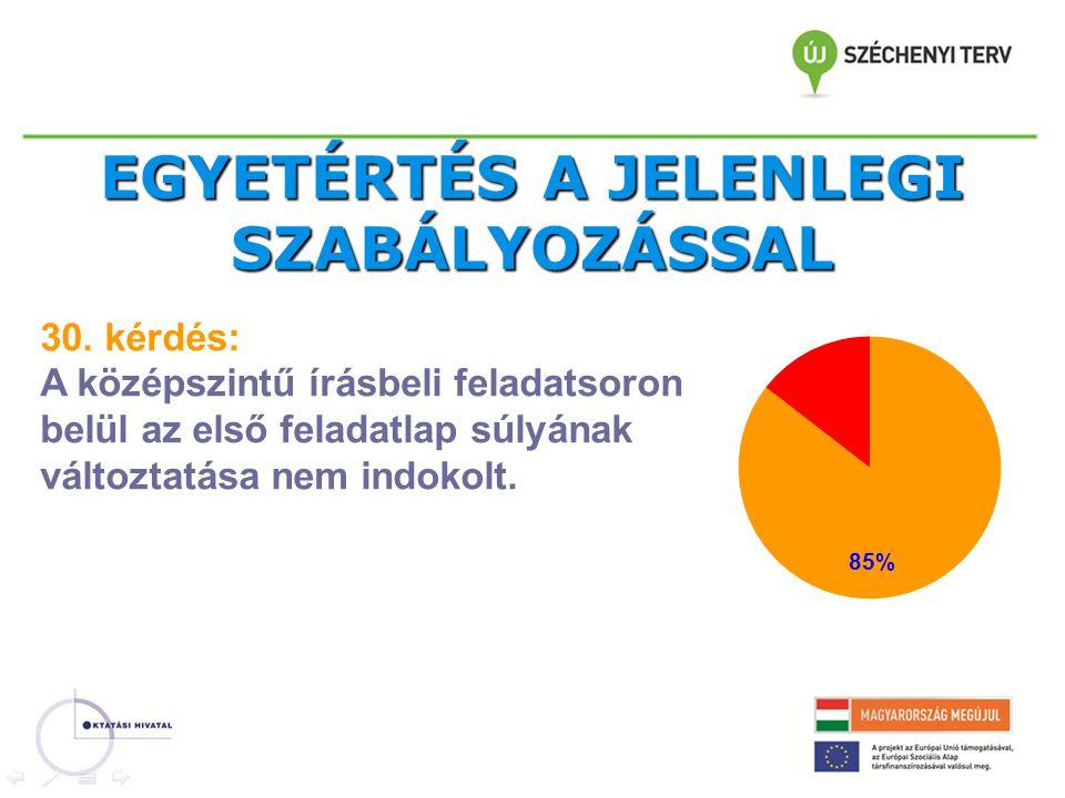 EGYETÉRTÉS A JELENLEGI SZABÁLYOZÁSSAL 30.